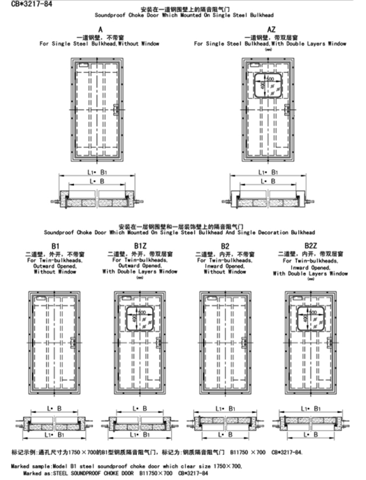 Stee Soundproof Choke Door Supplier